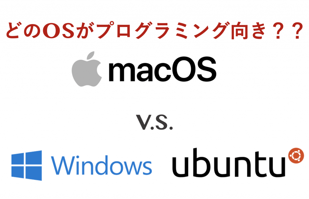 mac_windows_ubuntu