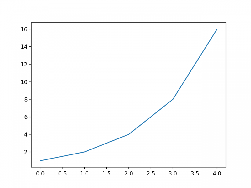matplotlib-cpp sample1