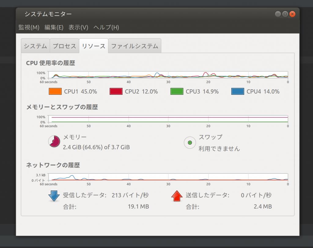 ラズパイ4 4GBモデルでUbuntu 20.04 LTSを快適に動作するのか?