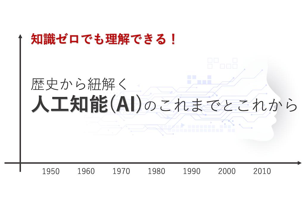 知識ゼロでもわかる!歴史から紐解く人工知能(AI)のこれまでとこれから